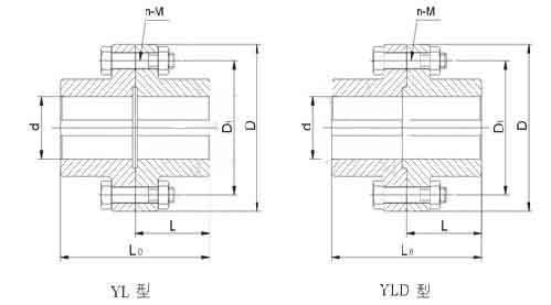 YLD型凸缘联轴器